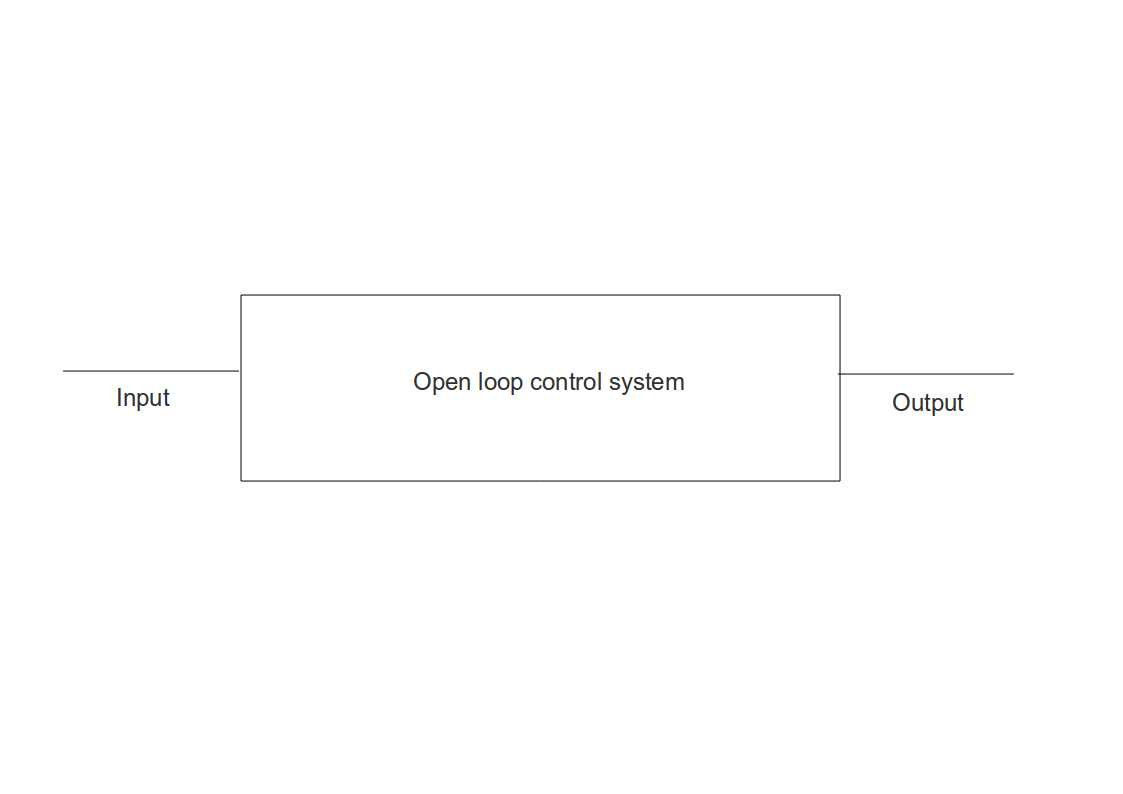 instrumentation and control systems documentation