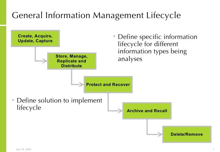 similarities of document management systems and record management systems