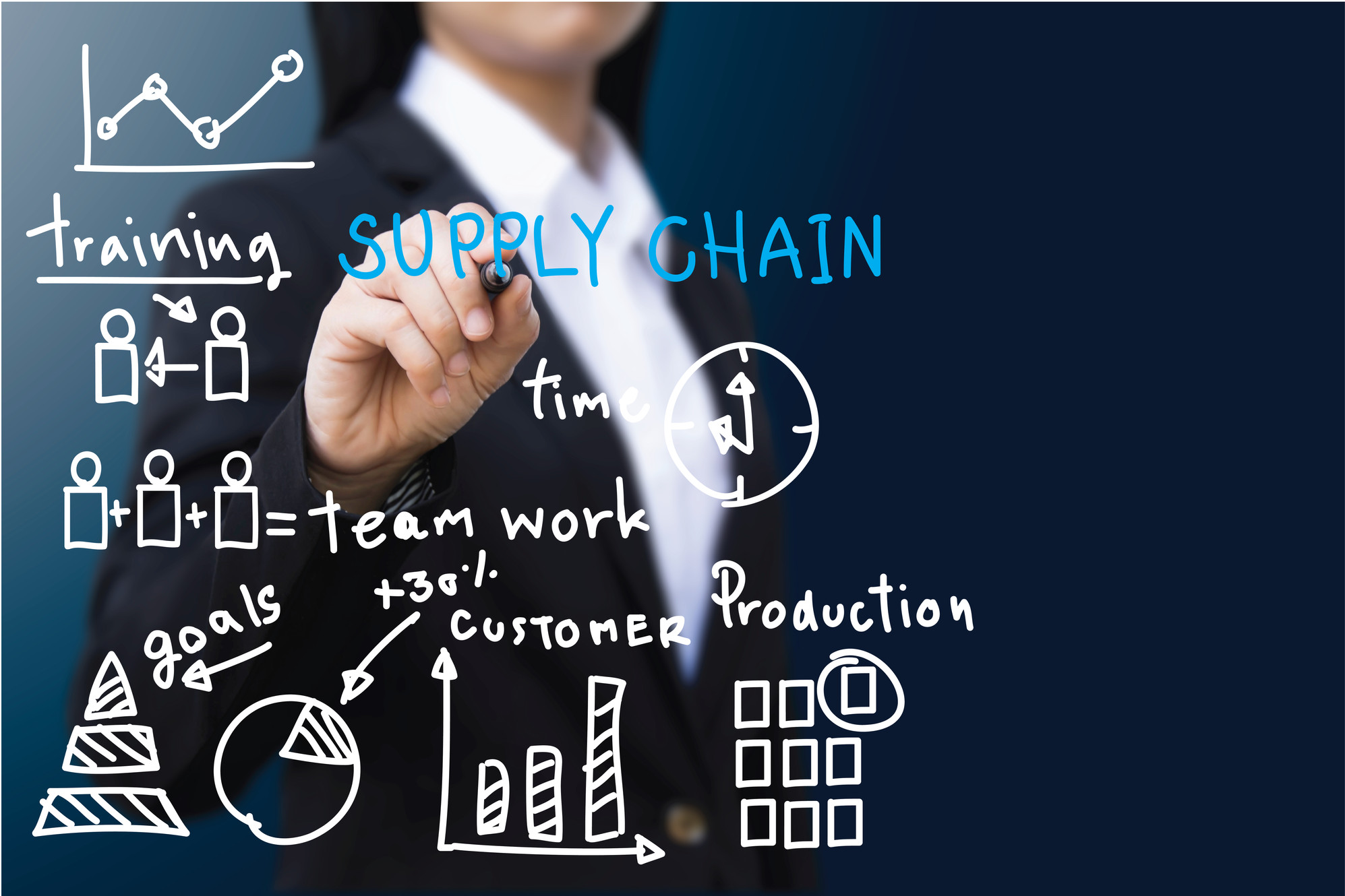 document automation in supply chain and logistics
