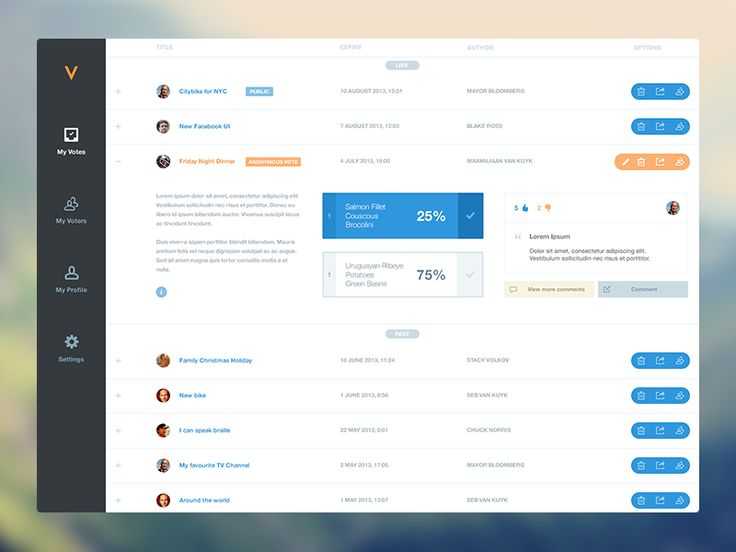 design document template for web application