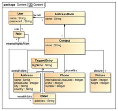 system design document example software